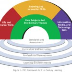 Framework_for_21st_Century_Learning
